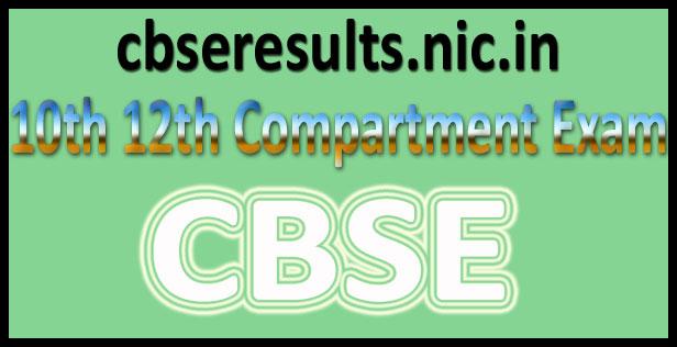 CBSE compartment Result 2017